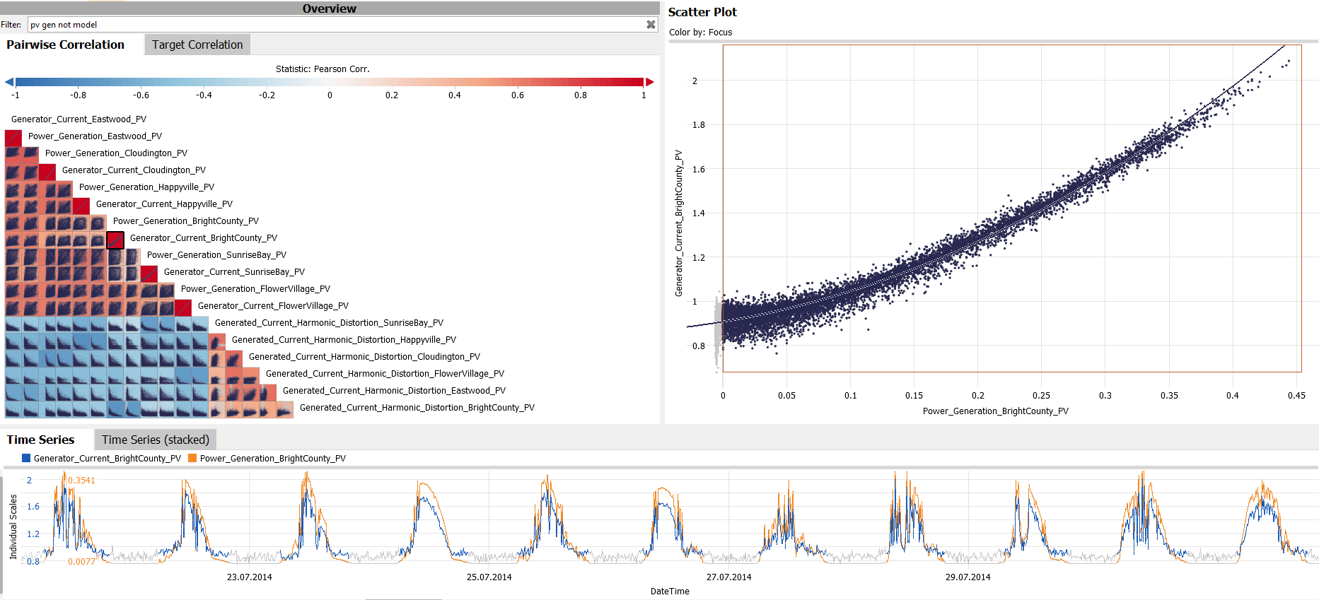 Correlation analysis in Visplore
