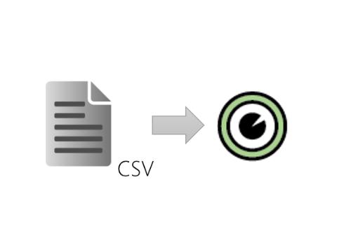 Visplore CSV integration