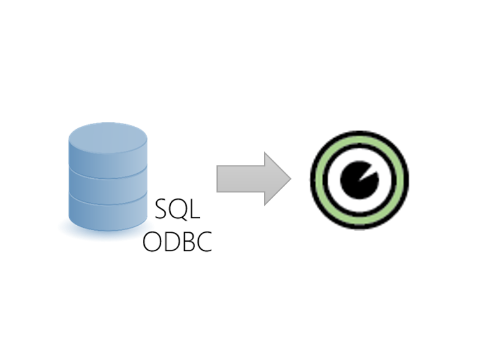 Connect Visplore and PostgreSQL, MS SQL Server, Oracle, or other databases via ODBC