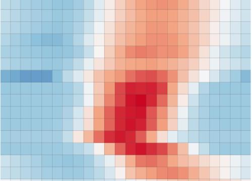 Heatmap overview