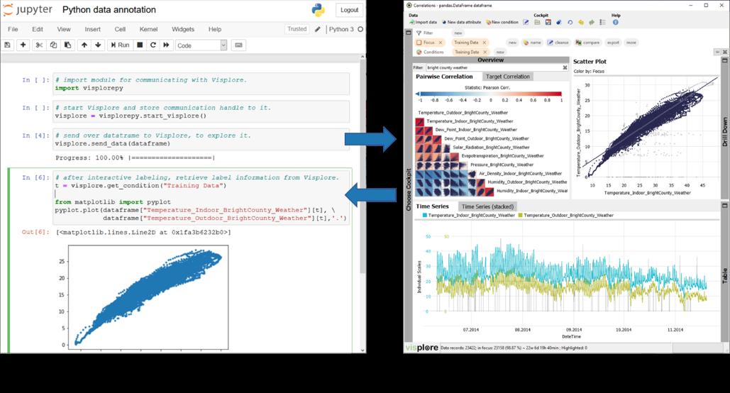 Python and Visplore