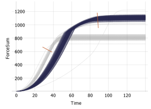 Plot hundreds of curves and select important ones in Visplore