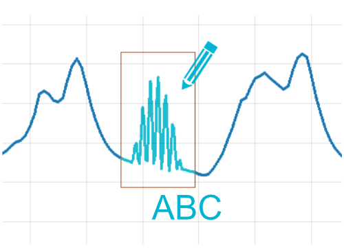 Annotating patterns, time periods and training data with a click in Visplore