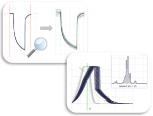 Advanced analytics for process data