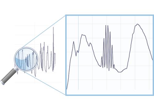 Data exploration in Visplore